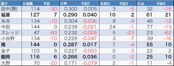 f:id:aki_rikan:20121108175307p:image