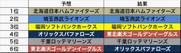 f:id:aki_rikan:20121108175308p:image