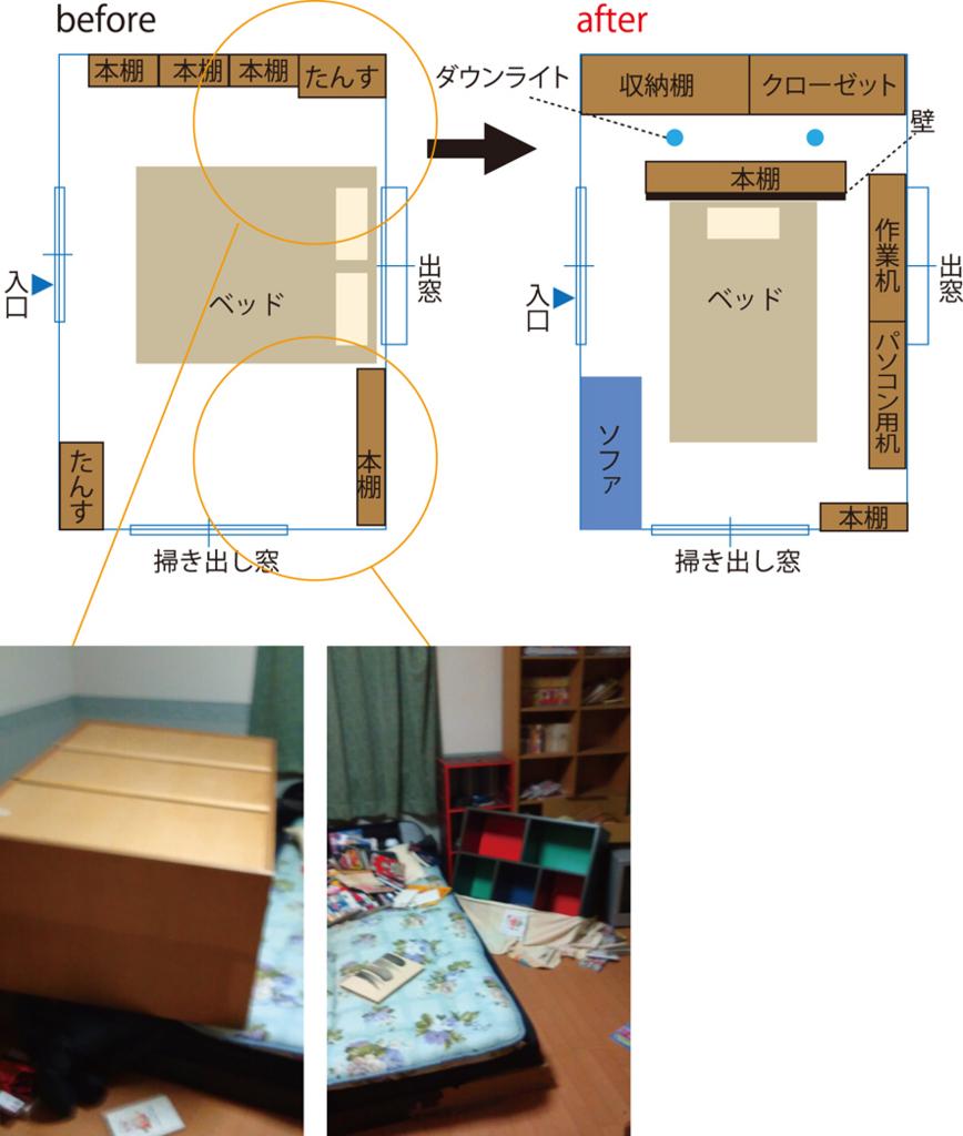 f:id:aki_saka_1231:20180109135730j:plain
