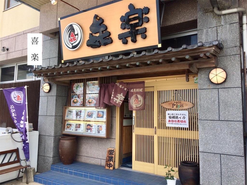 f:id:aki_tokitamago:20200706191445j:image