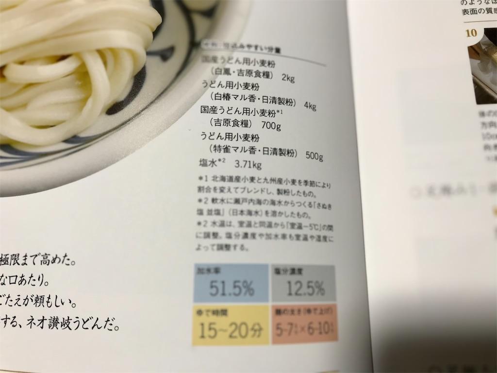 f:id:aki_tokitamago:20210102102411j:image