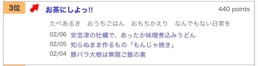f:id:aki_tokitamago:20210207093905j:image