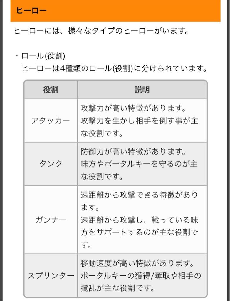 f:id:akiaki-zakki:20170111203905j:image