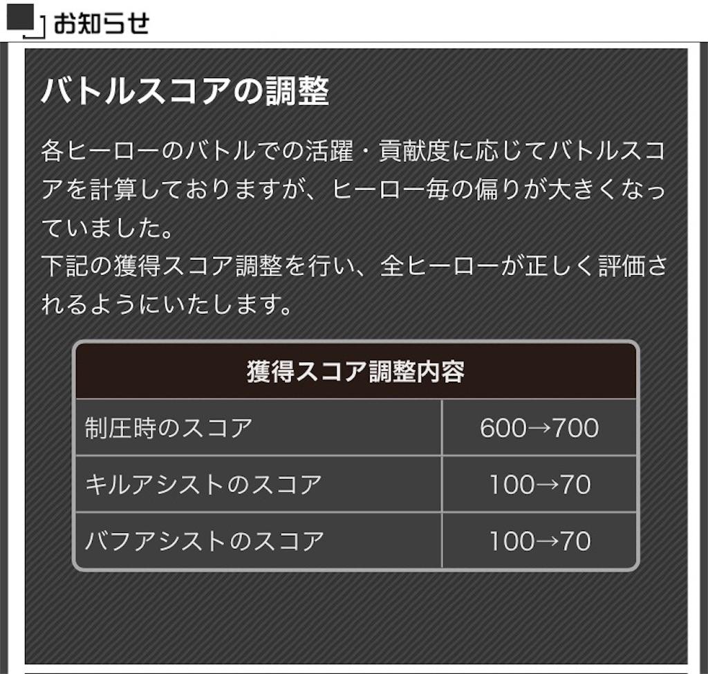 f:id:akiaki-zakki:20170119214327j:image