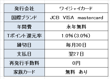 f:id:akiaki1969:20170216204259p:plain
