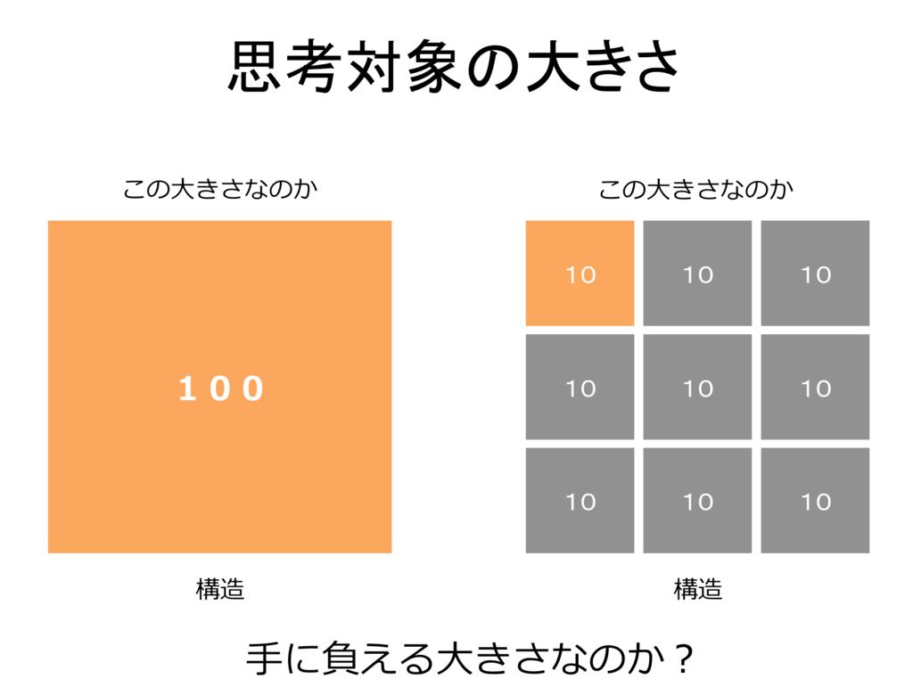 f:id:akiaki5150:20150630160722p:plain