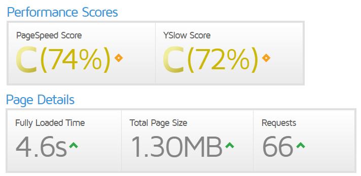 はてなブログのアクセス速度向上の結果