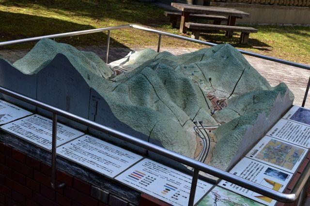 明治トンネルの模型