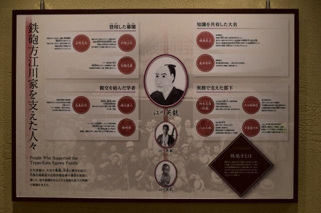 反射炉の生みの親、江川英龍