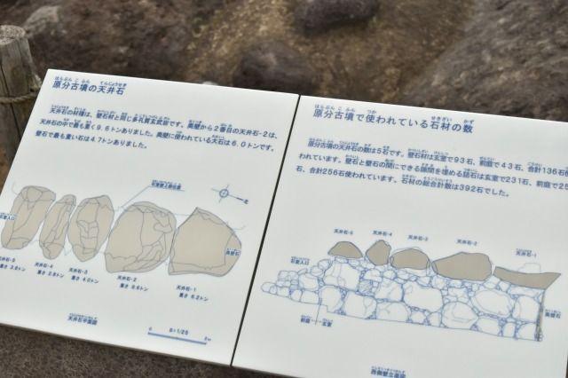 原文古墳の天井石