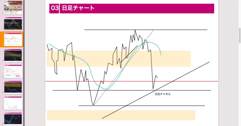f:id:akiayamako:20210623220619p:image