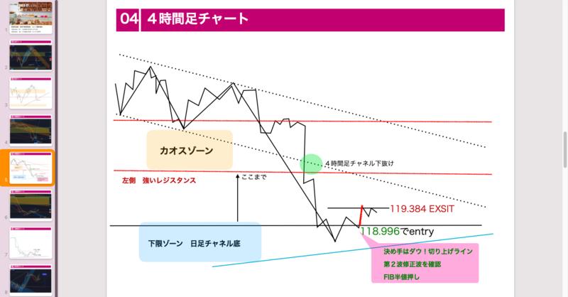 f:id:akiayamako:20210623220635p:image
