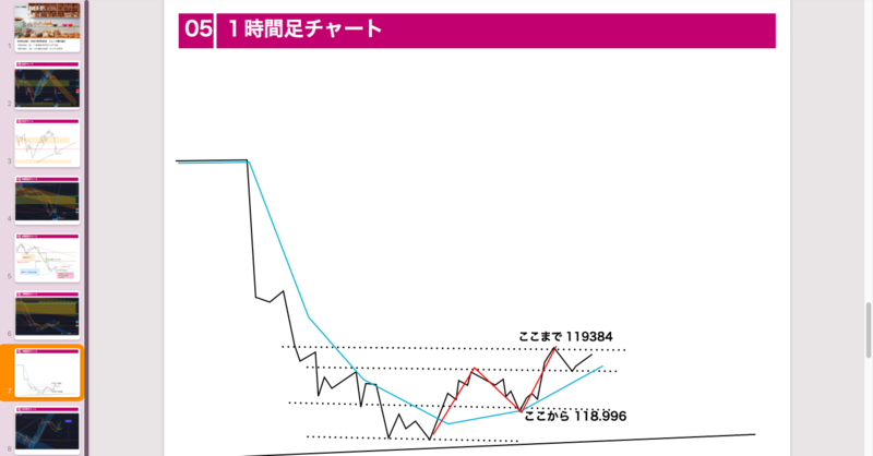 f:id:akiayamako:20210623220648p:image