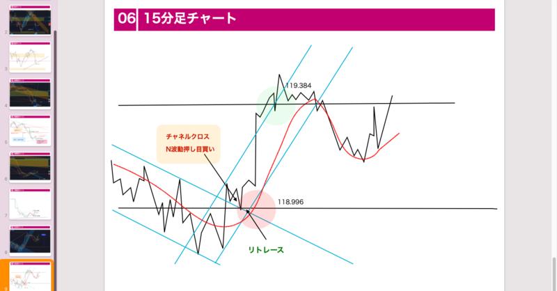 f:id:akiayamako:20210623220705p:image