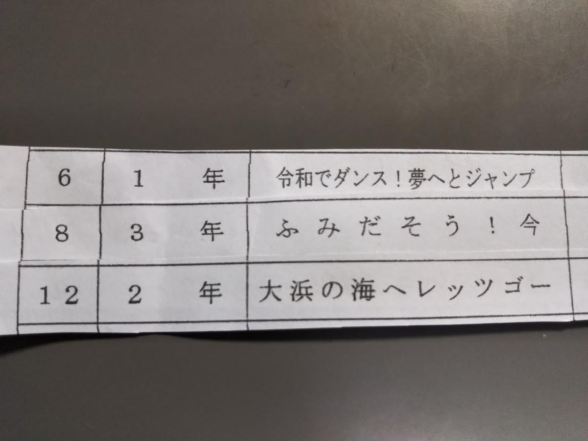 f:id:akibon-cocoan:20190919094738j:plain
