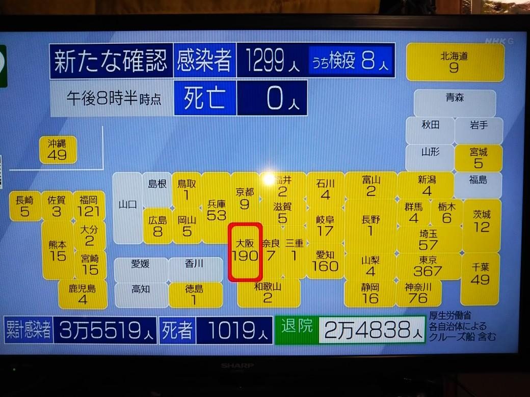 f:id:akibon-cocoan:20200730231749j:plain