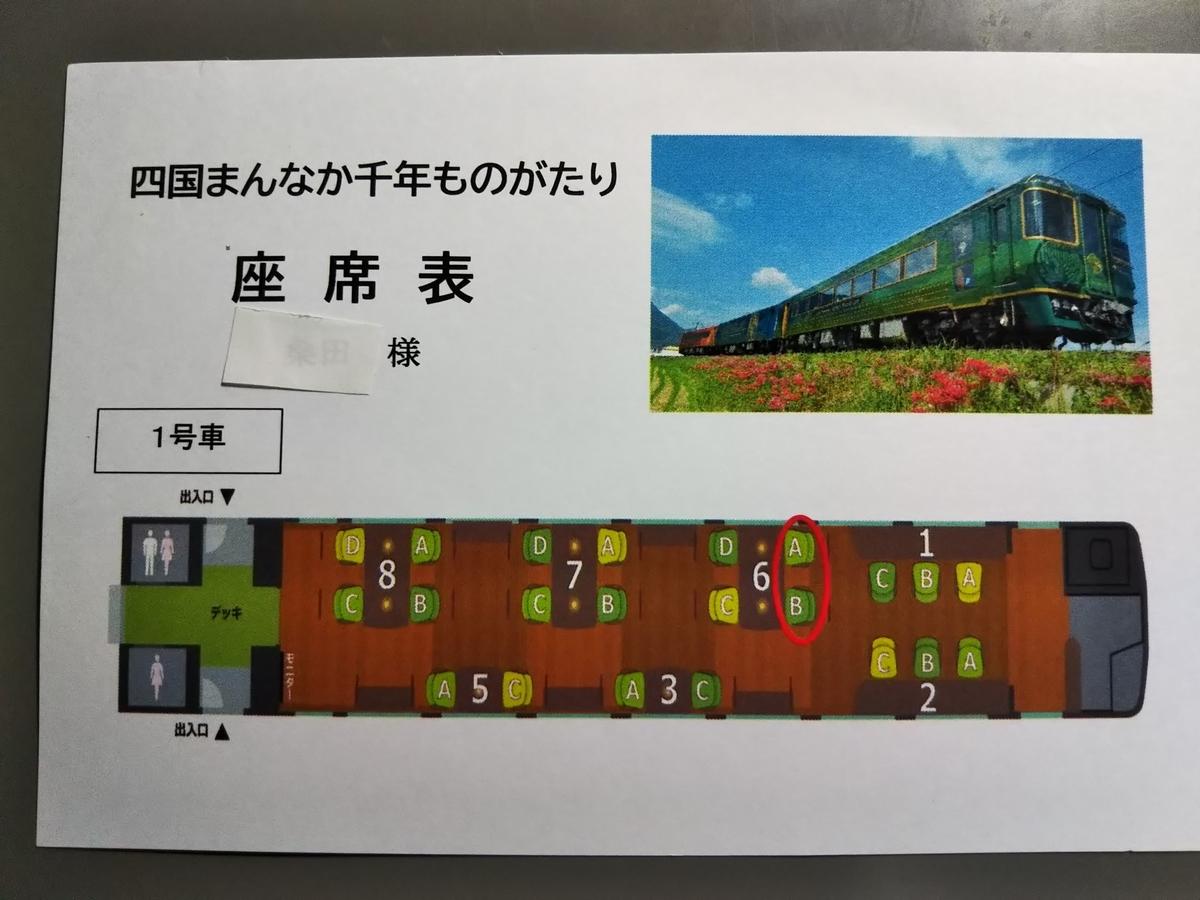 f:id:akibon-cocoan:20200815234521j:plain