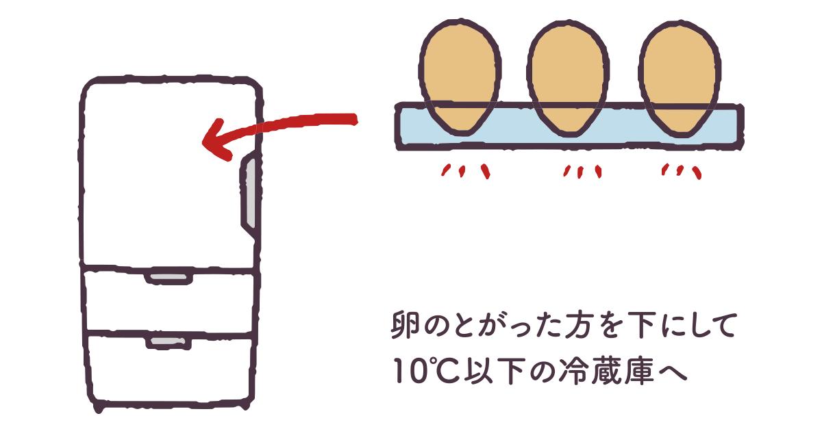 f:id:akibon-cocoan:20200917160007p:plain