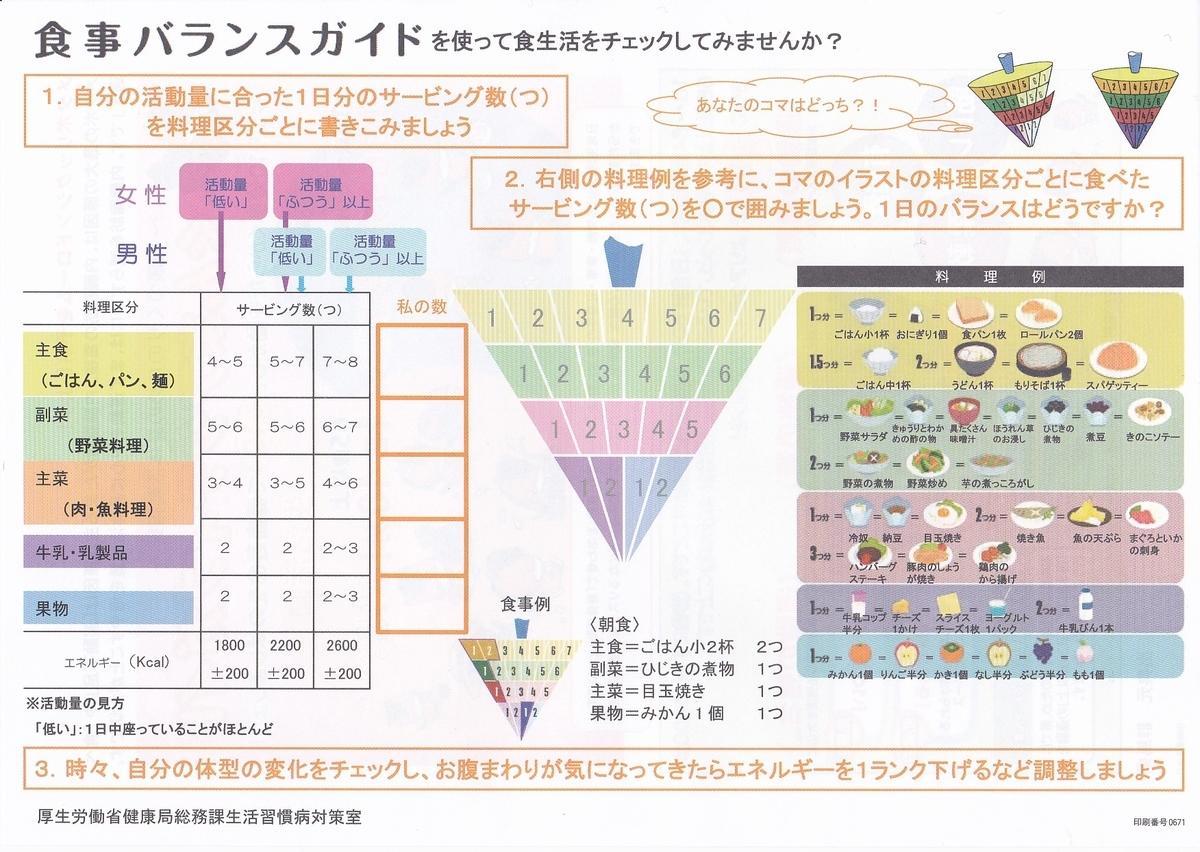 f:id:akiboncyan:20210830232758j:plain