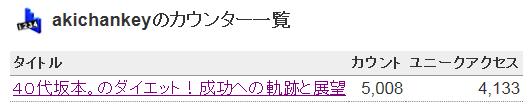 f:id:akichankey:20170604221211p:plain