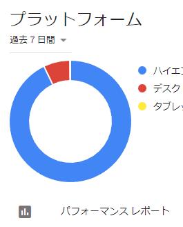 f:id:akichankey:20170724233400p:plain