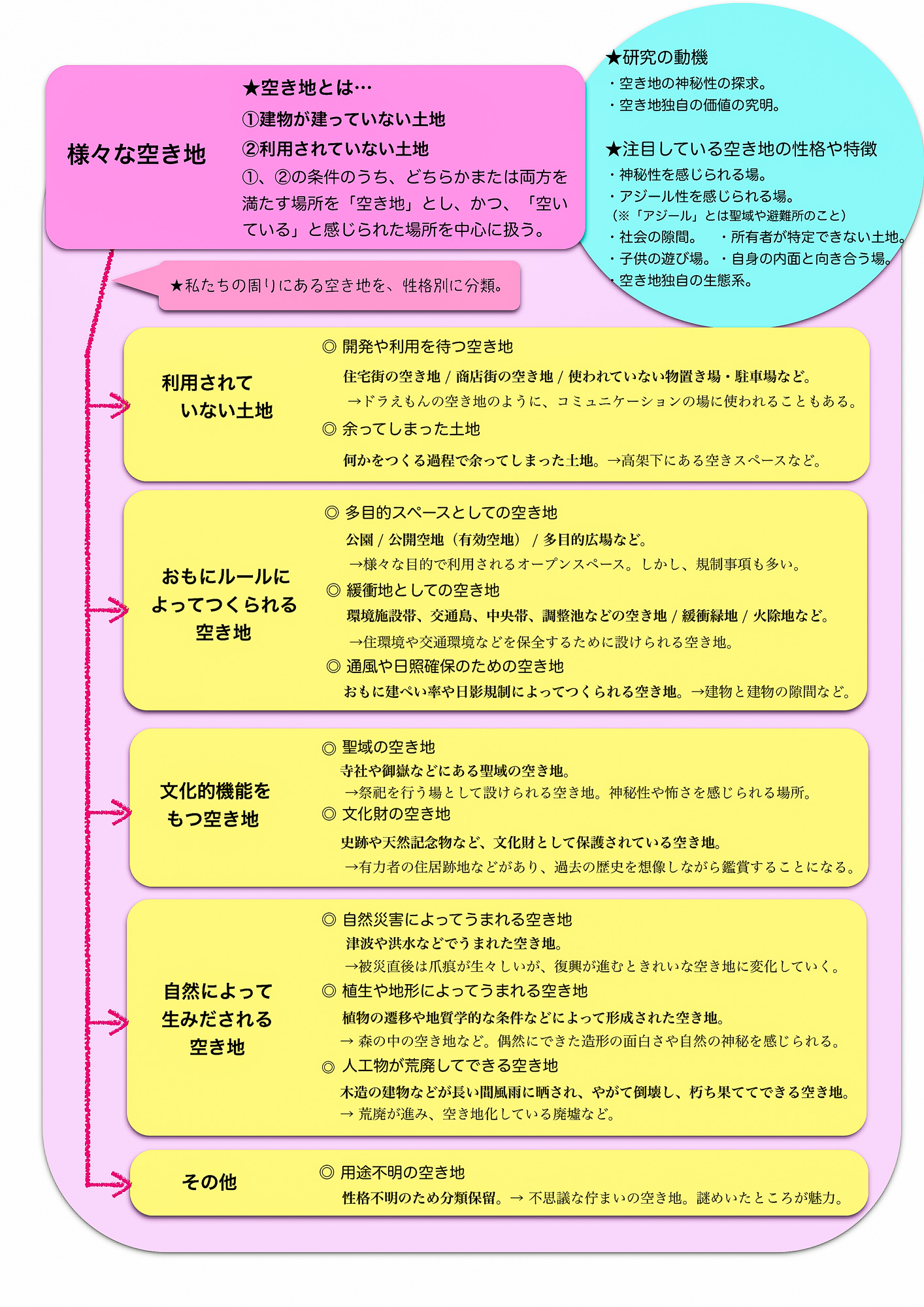f:id:akichiniiko:20190926222319j:plain