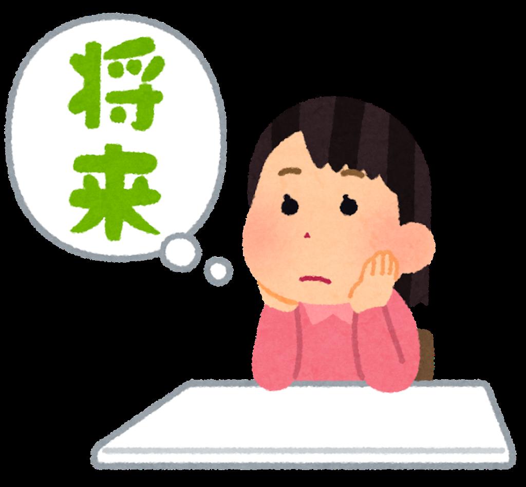 f:id:akidaisuki1127:20170513162646p:image