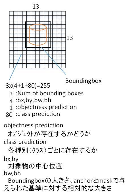 f:id:akifukka:20191013223723j:plain