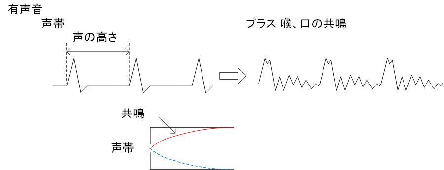f:id:akifukka:20191110114936j:plain