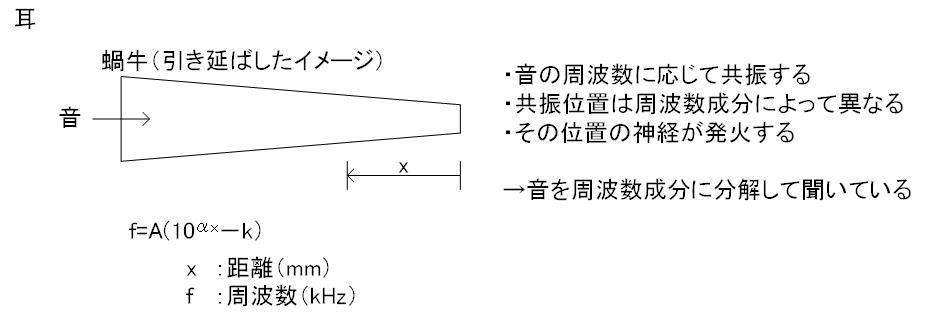 f:id:akifukka:20191110115814j:plain