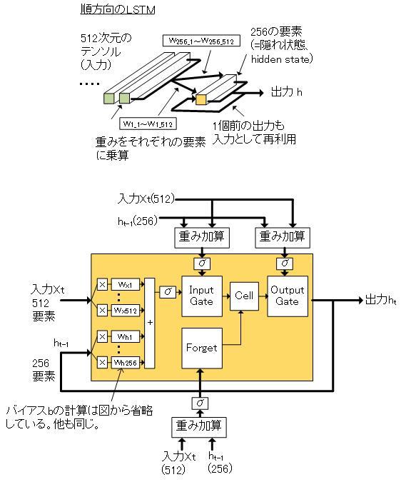 f:id:akifukka:20191116182920j:plain