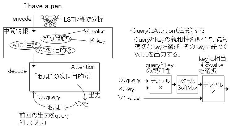 f:id:akifukka:20191123182335j:plain