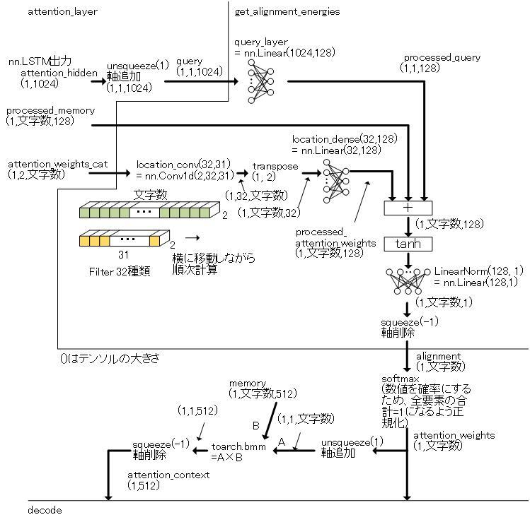 f:id:akifukka:20191128211043j:plain