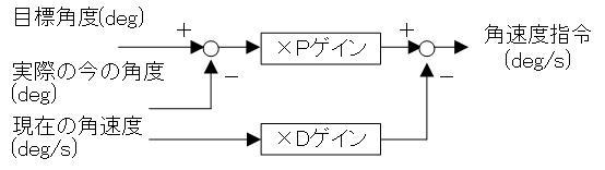 f:id:akifukka:20191208113348j:plain