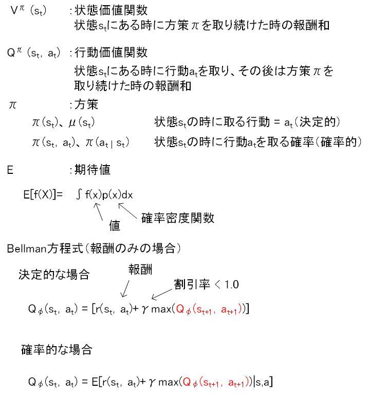 f:id:akifukka:20200125111703j:plain