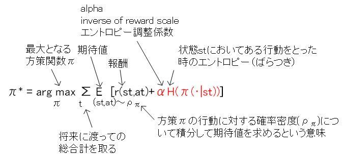 f:id:akifukka:20200125113831j:plain