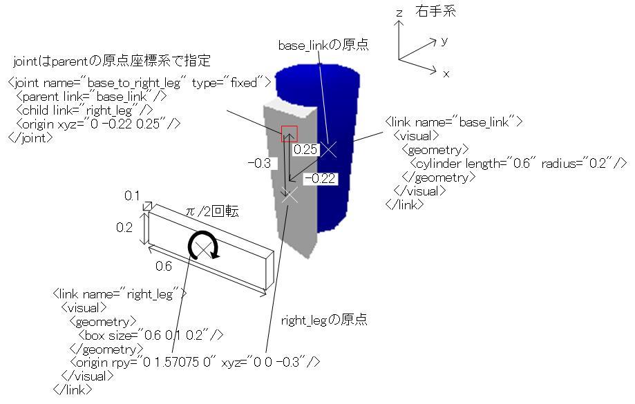 f:id:akifukka:20200203215323j:plain