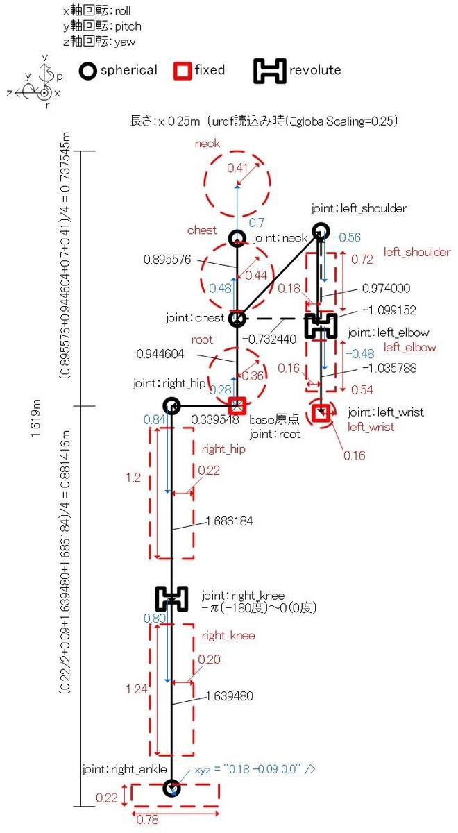 f:id:akifukka:20200226220007j:plain