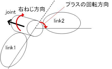 f:id:akifukka:20200229163937j:plain