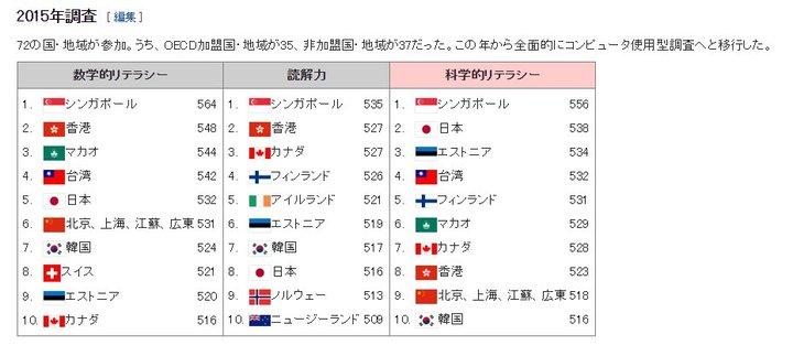 f:id:akifumi-ichiki:20170107132201p:plain