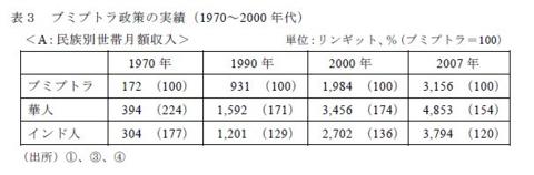 f:id:akifumi-ichiki:20170126195716p:plain
