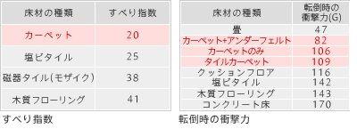 f:id:akigamishop:20190529130739j:plain