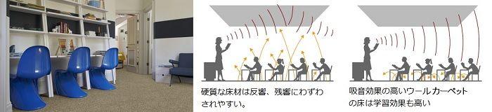 f:id:akigamishop:20190529132339j:plain