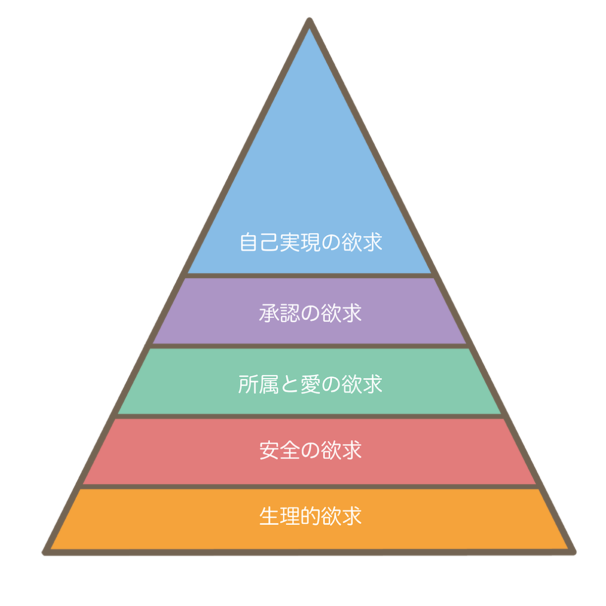 f:id:akihagi:20200313221614p:plain