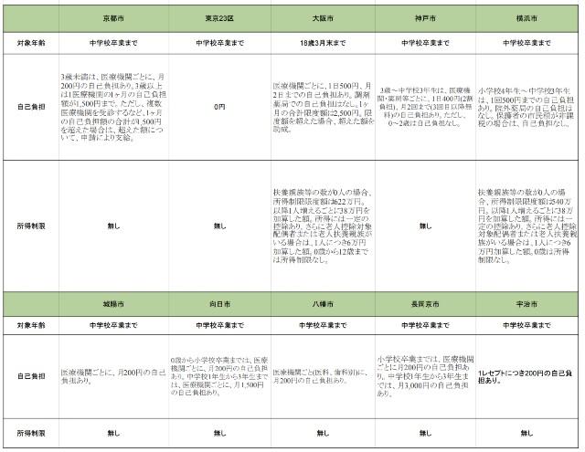 f:id:akihamama:20200309202801j:image