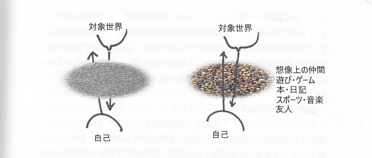 f:id:akihiko-shibata:20190518120047j:plain
