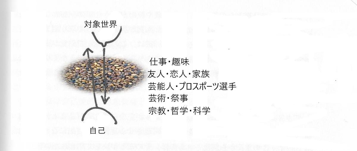 f:id:akihiko-shibata:20190518120152j:plain