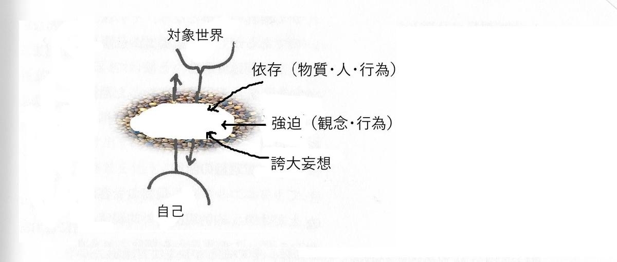 f:id:akihiko-shibata:20190518120509j:plain