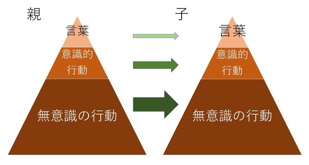 f:id:akihiko-shibata:20190615001047p:plain