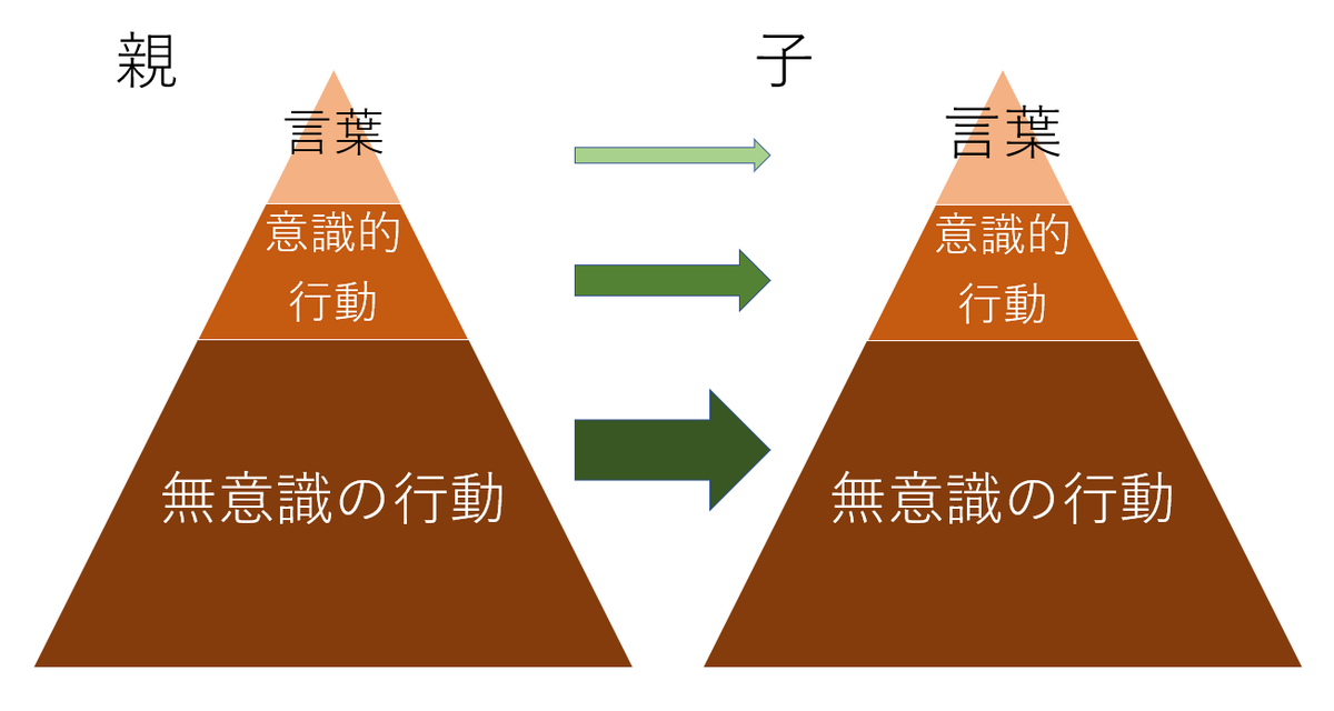 f:id:akihiko-shibata:20190623011405p:plain
